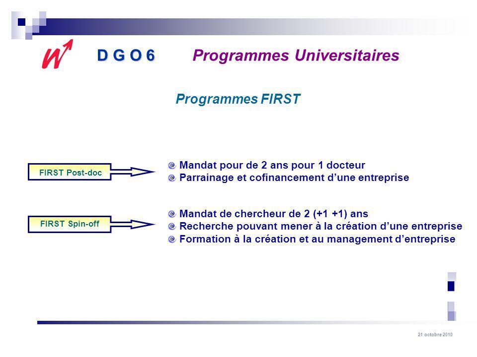 21 octobre 2010 FIRST Spin-off Mandat de chercheur de 2 (+1 +1) ans Recherche pouvant mener à la création dune entreprise Formation à la création et a