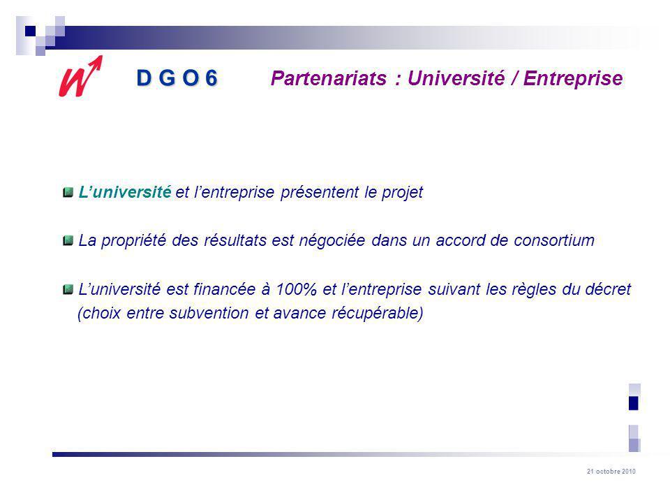 21 octobre 2010 Luniversité et lentreprise présentent le projet La propriété des résultats est négociée dans un accord de consortium Luniversité est financée à 100% et lentreprise suivant les règles du décret (choix entre subvention et avance récupérable) D G O 6 D G O 6 Partenariats : Université / Entreprise