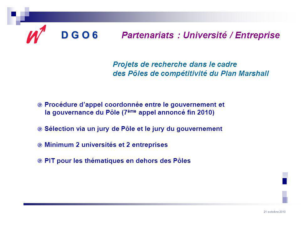 21 octobre 2010 Procédure dappel coordonnée entre le gouvernement et la gouvernance du Pôle (7 ème appel annoncé fin 2010) Sélection via un jury de Pô