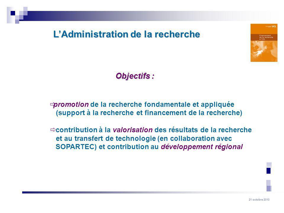 21 octobre 2010 LAdministration de la recherche promotion de la recherche fondamentale et appliquée (support à la recherche et financement de la recherche) contribution à la valorisation des résultats de la recherche et au transfert de technologie (en collaboration avec SOPARTEC) et contribution au développement régional Objectifs :