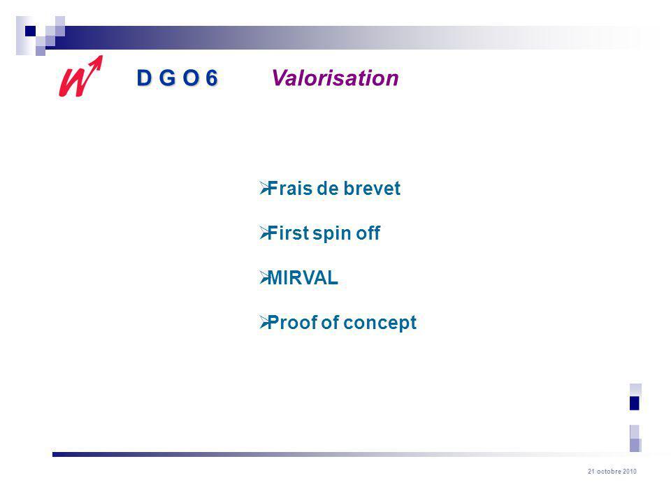 21 octobre 2010 Frais de brevet First spin off MIRVAL Proof of concept D G O 6 D G O 6Valorisation