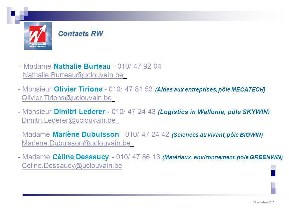 21 octobre 2010 Contacts RW - Madame Nathalie Burteau - 010/ 47 92 04 Nathalie.Burteau@uclouvain.be - Monsieur Olivier Tirions - 010/ 47 81 53 (Aides