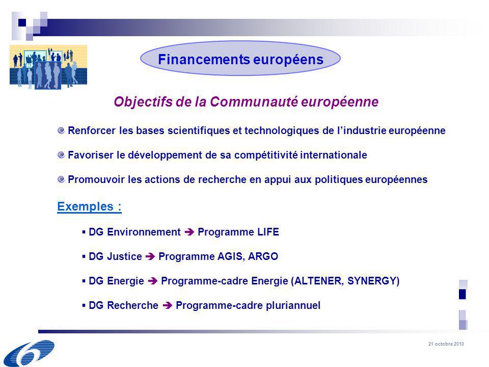 21 octobre 2010 Financements européens Objectifs de la Communauté européenne Renforcer les bases scientifiques et technologiques de lindustrie europée