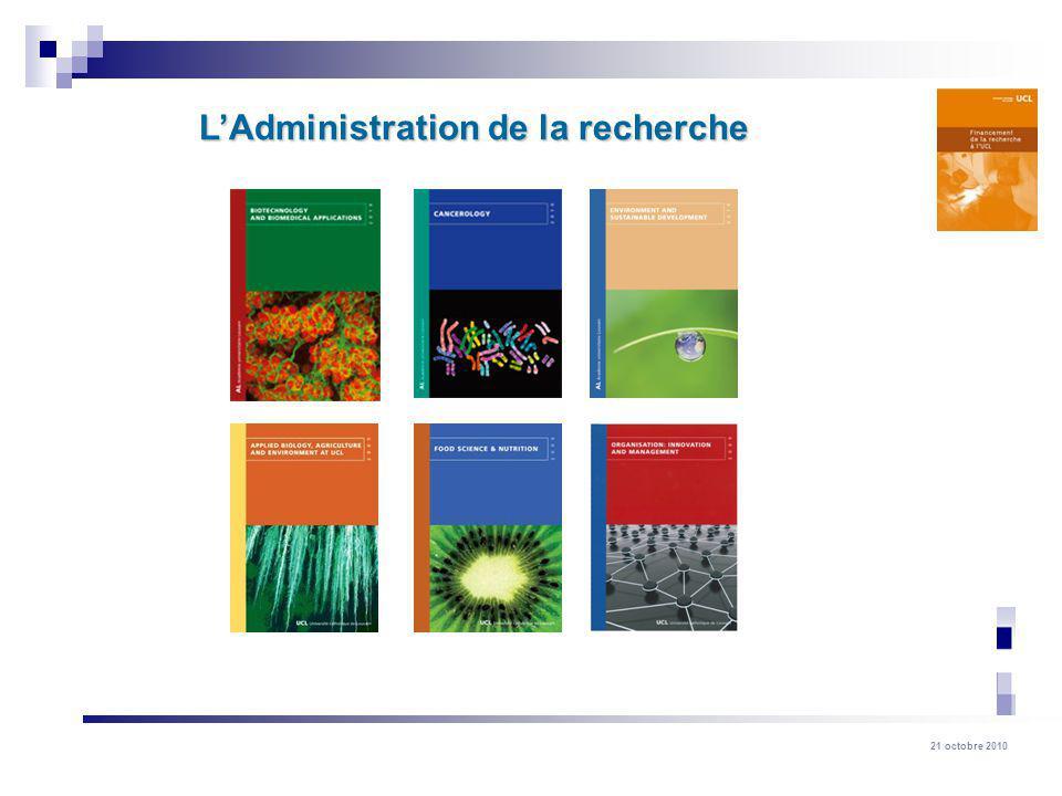 21 octobre 2010 LAdministration de la recherche : n = 30 n = 30 Financements fondamentaux et Internationaux Support à la recherche Financements régionaux et fédéraux Contrats de recherche Support juridique Protection de la P.I.