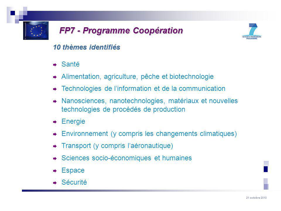21 octobre 2010 FP7 - Programme Coopération 10 thèmes identifiés Santé Alimentation, agriculture, pêche et biotechnologie Technologies de linformation