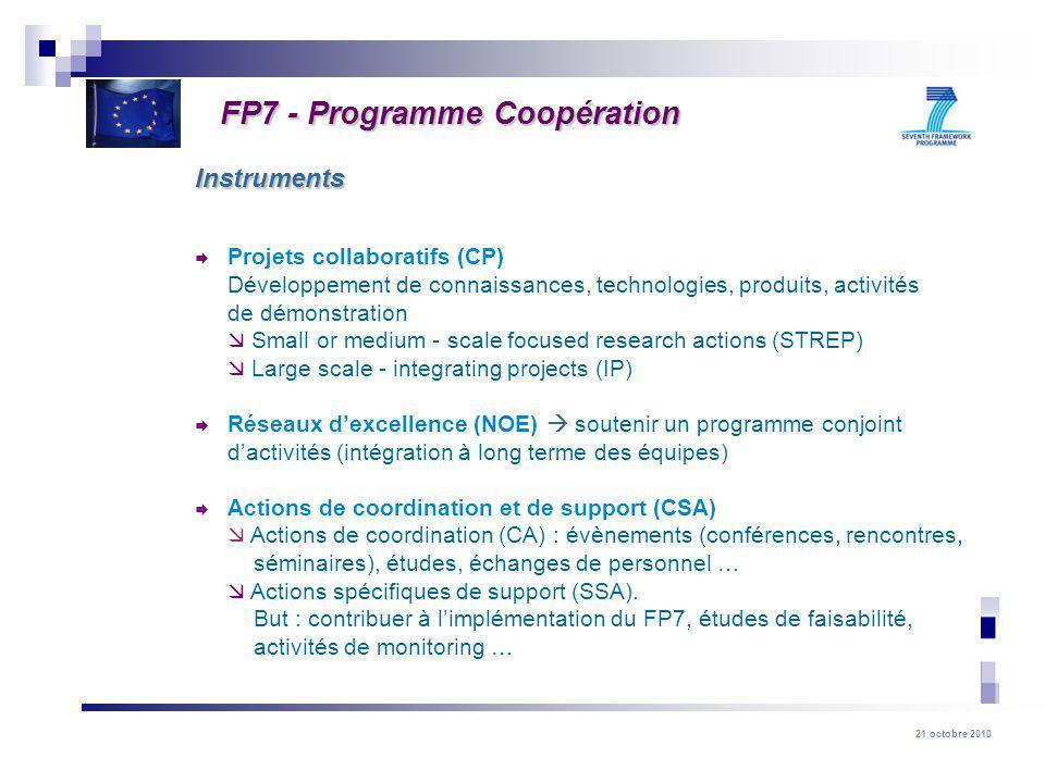 21 octobre 2010 Instruments Projets collaboratifs (CP) Développement de connaissances, technologies, produits, activités de démonstration Small or med