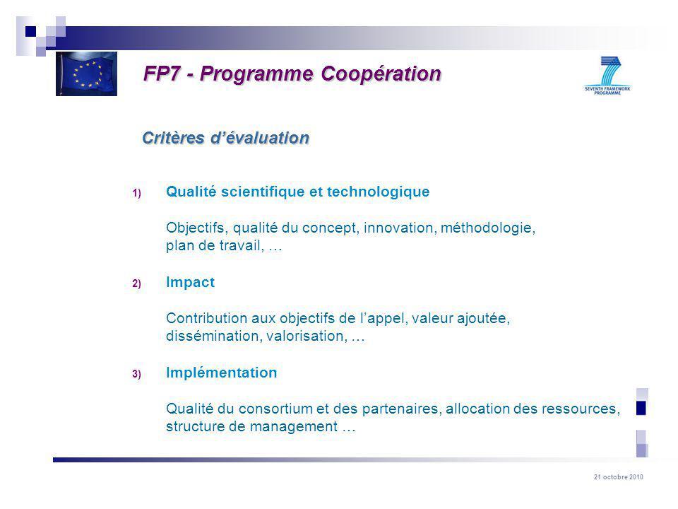 21 octobre 2010 Qualité scientifique et technologique Objectifs, qualité du concept, innovation, méthodologie, plan de travail, … Impact Contribution