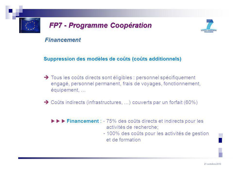 21 octobre 2010 Suppression des modèles de coûts (coûts additionnels) Tous les coûts directs sont éligibles : personnel spécifiquement engagé, personn