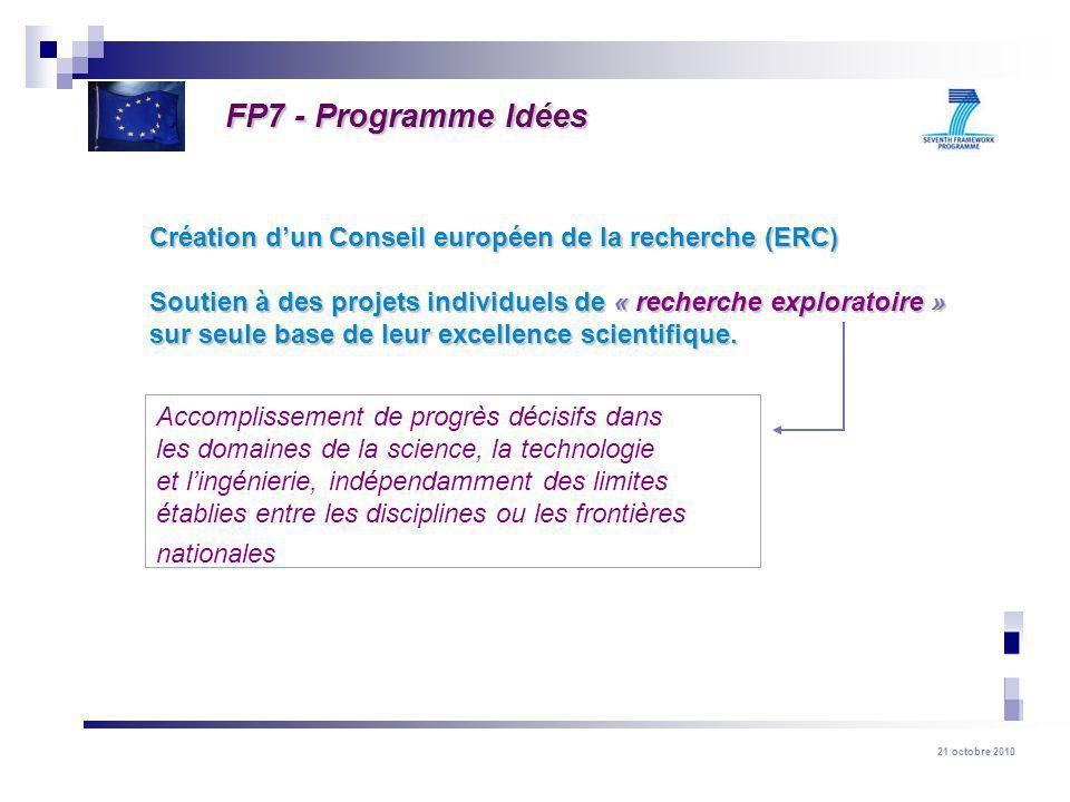 21 octobre 2010 Création dun Conseil européen de la recherche (ERC) Soutien à des projets individuels de« recherche exploratoire » Soutien à des projets individuels de « recherche exploratoire » sur seule base de leur excellence scientifique.
