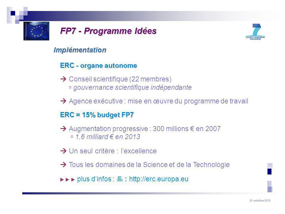 21 octobre 2010 ERC - organe autonome Conseil scientifique (22 membres) gouvernance scientifique indépendante Agence exécutive : mise en œuvre du prog