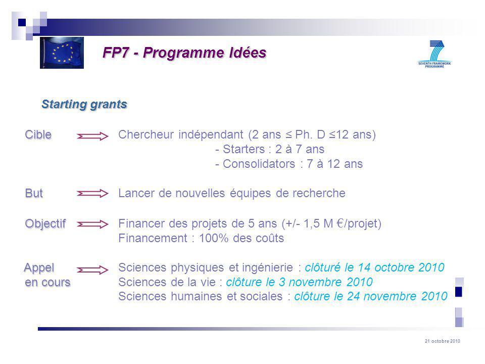 21 octobre 2010 Cible Cible Chercheur indépendant (2 ans Ph. D 12 ans) - Starters : 2 à 7 ans - Consolidators : 7 à 12 ans But But Lancer de nouvelles