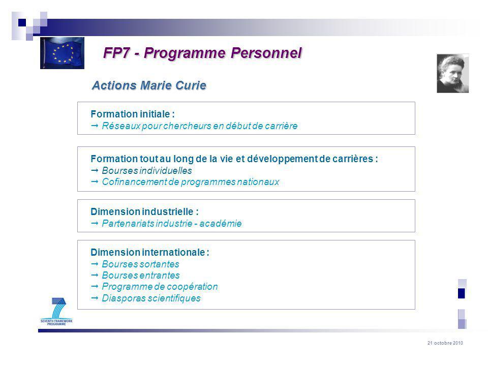 21 octobre 2010 Formation initiale : Réseaux pour chercheurs en début de carrière Formation tout au long de la vie et développement de carrières : Bou
