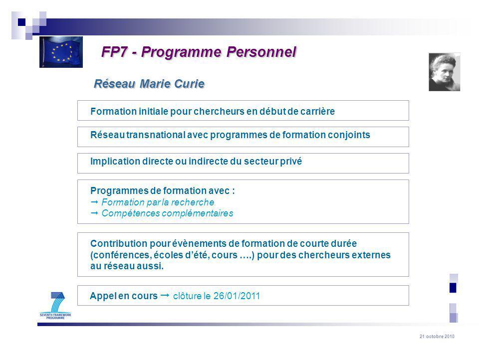 21 octobre 2010 Formation initiale pour chercheurs en début de carrière Réseau transnational avec programmes de formation conjoints Implication direct