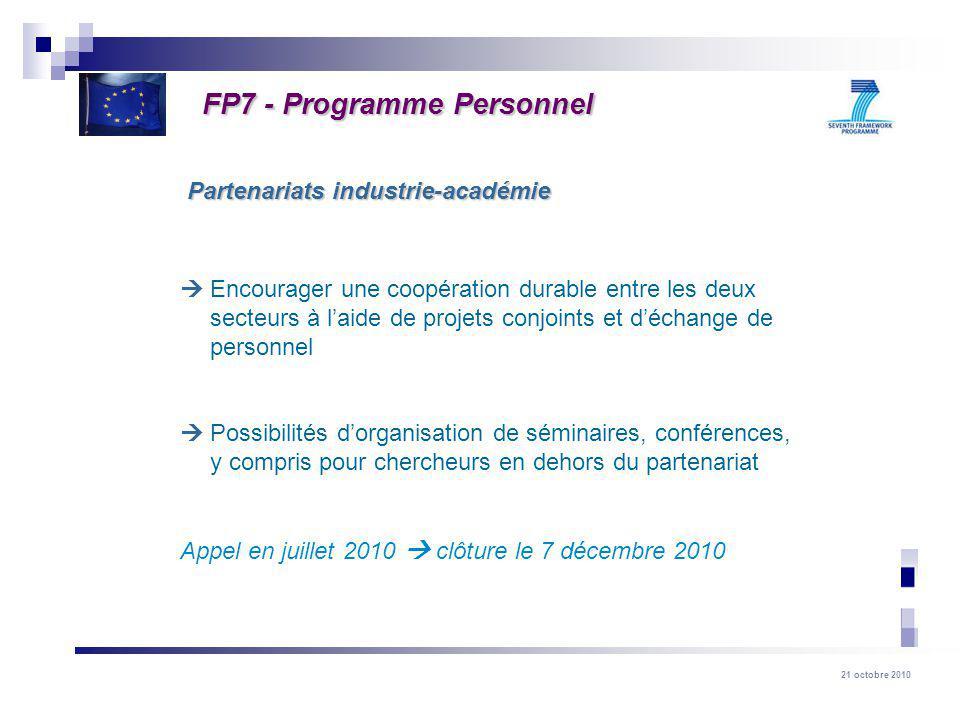 21 octobre 2010 Encourager une coopération durable entre les deux secteurs à laide de projets conjoints et déchange de personnel Possibilités dorganis