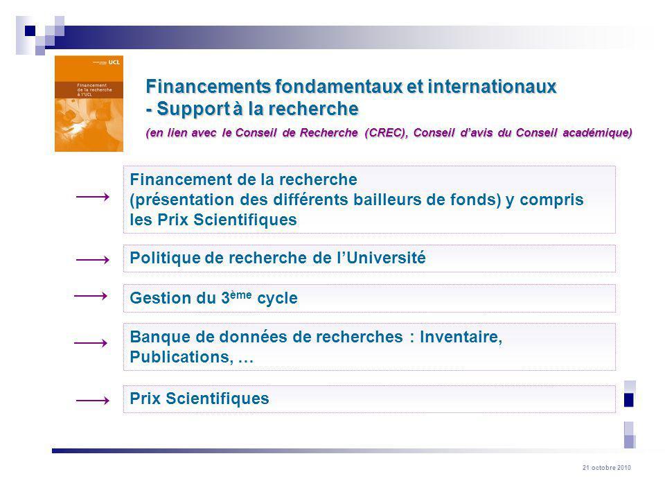 21 octobre 2010 LAdministration de la recherche Diffuse linformation concernant le PCRD et les appels (via e-mail et via site internet) Met à la disposition des promoteurs les documents pertinents, des synthèses, des formulaires complétés via le site intranet : : http://www.uclouvain.be/recherche-pcrd7.html Aide les promoteurs à se positionner, à trouver des partenaires, à rédiger les propositions, (aspects stratégiques, financiers, administratifs), à remplir les formulaires administratifs Dispose dun service juridique qui vous aidera à élaborer le consortium agreement FP7 - Support aux promoteurs