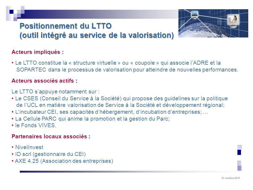 21 octobre 2010 Positionnement du LTTO (outil intégré au service de la valorisation) Acteurs impliqués : Le LTTO constitue la « structure virtuelle » ou « coupole » qui associe lADRE et la SOPARTEC dans le processus de valorisation pour atteindre de nouvelles performances.