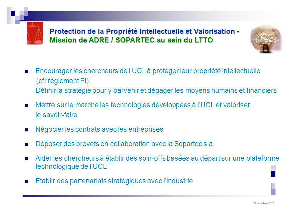 21 octobre 2010 Encourager les chercheurs de lUCL à protéger leur propriété intellectuelle (cfr règlement PI).