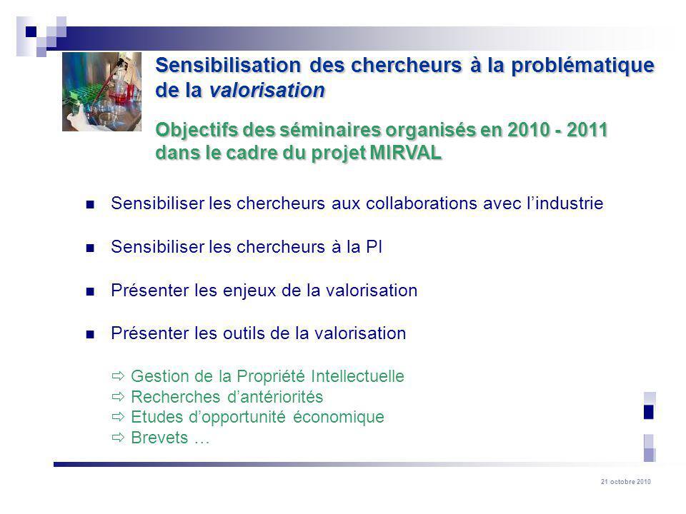 21 octobre 2010 Sensibilisation des chercheurs à la problématique de la valorisation Objectifs des séminaires organisés en 2010 - 2011 dans le cadre d