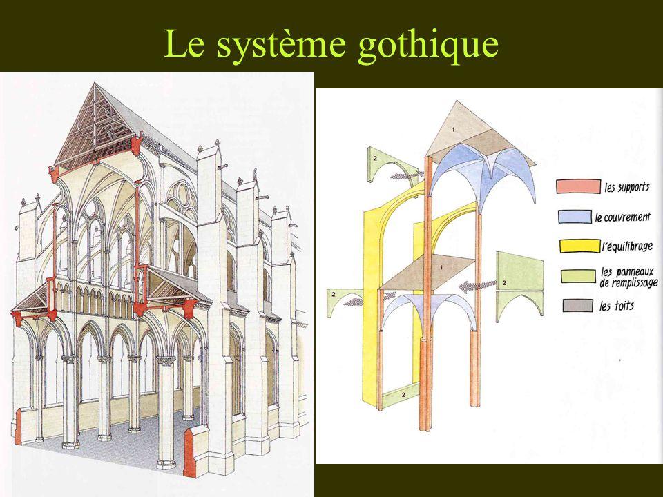 Le système gothique