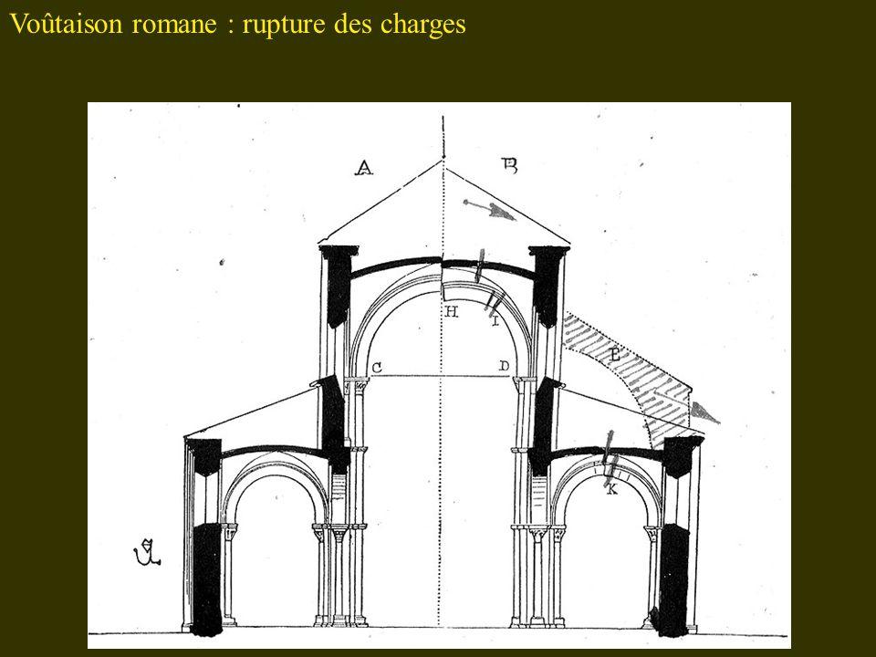 Voûtaison romane : rupture des charges