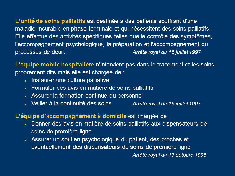 Lunité de soins palliatifs est destinée à des patients souffrant d'une maladie incurable en phase terminale et qui nécessitent des soins palliatifs. E