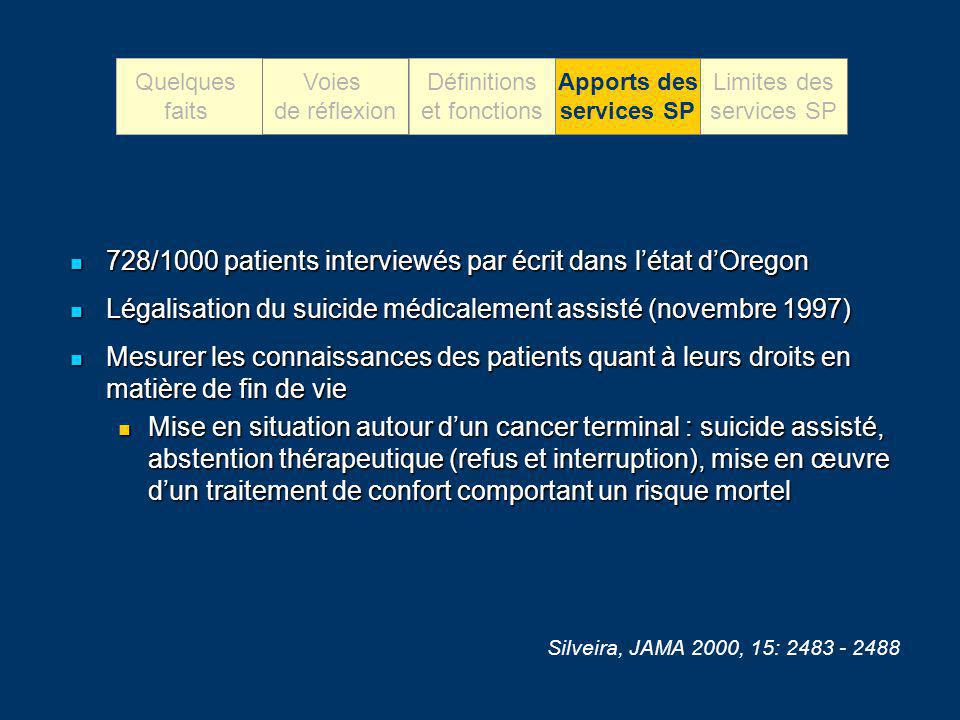 728/1000 patients interviewés par écrit dans létat dOregon 728/1000 patients interviewés par écrit dans létat dOregon Légalisation du suicide médicale