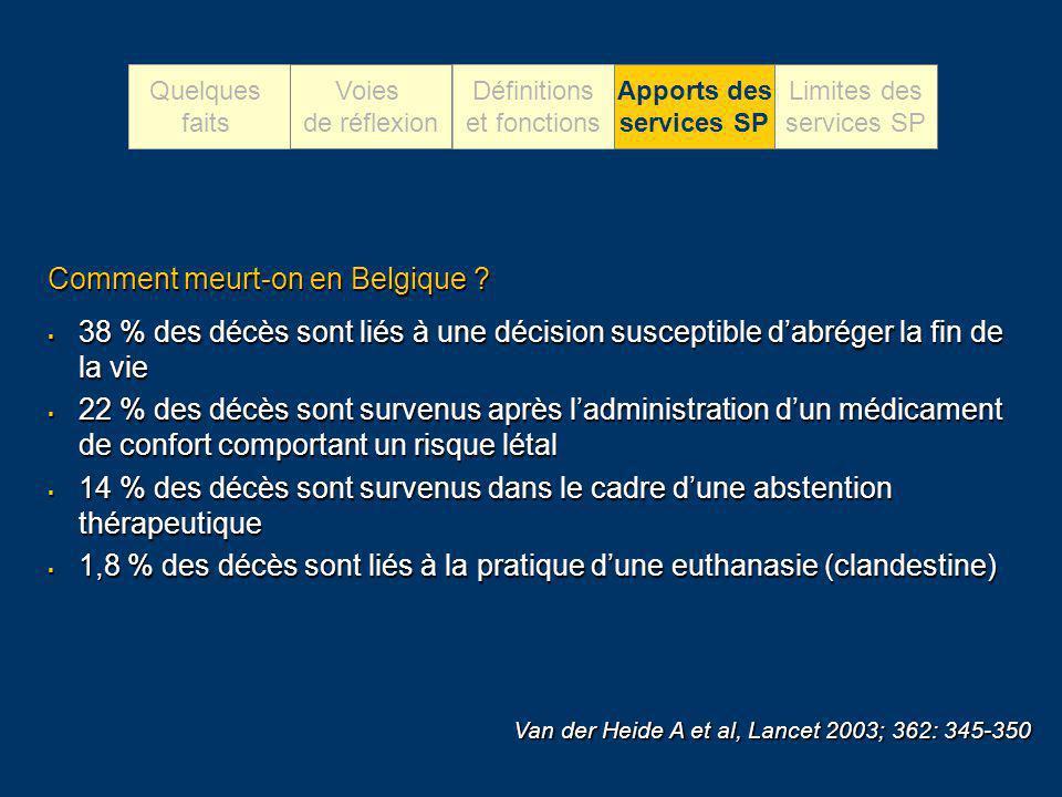 Comment meurt-on en Belgique ? 38 % des décès sont liés à une décision susceptible dabréger la fin de la vie 38 % des décès sont liés à une décision s