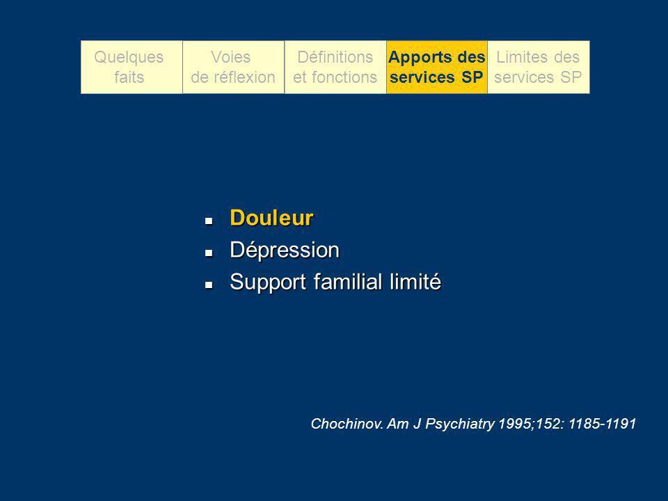 Douleur Douleur Dépression Dépression Support familial limité Support familial limité Chochinov. Am J Psychiatry 1995;152: 1185-1191 Quelques faits Vo