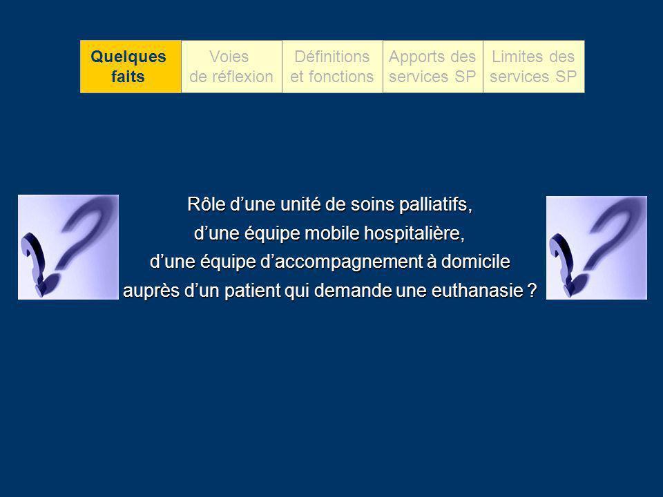 Rôle dune unité de soins palliatifs, dune équipe mobile hospitalière, dune équipe daccompagnement à domicile auprès dun patient qui demande une euthan
