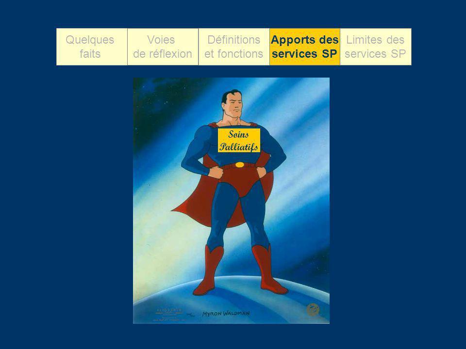 Soins Palliatifs Quelques faits Voies de réflexion Définitions et fonctions Apports des services SP Limites des services SP