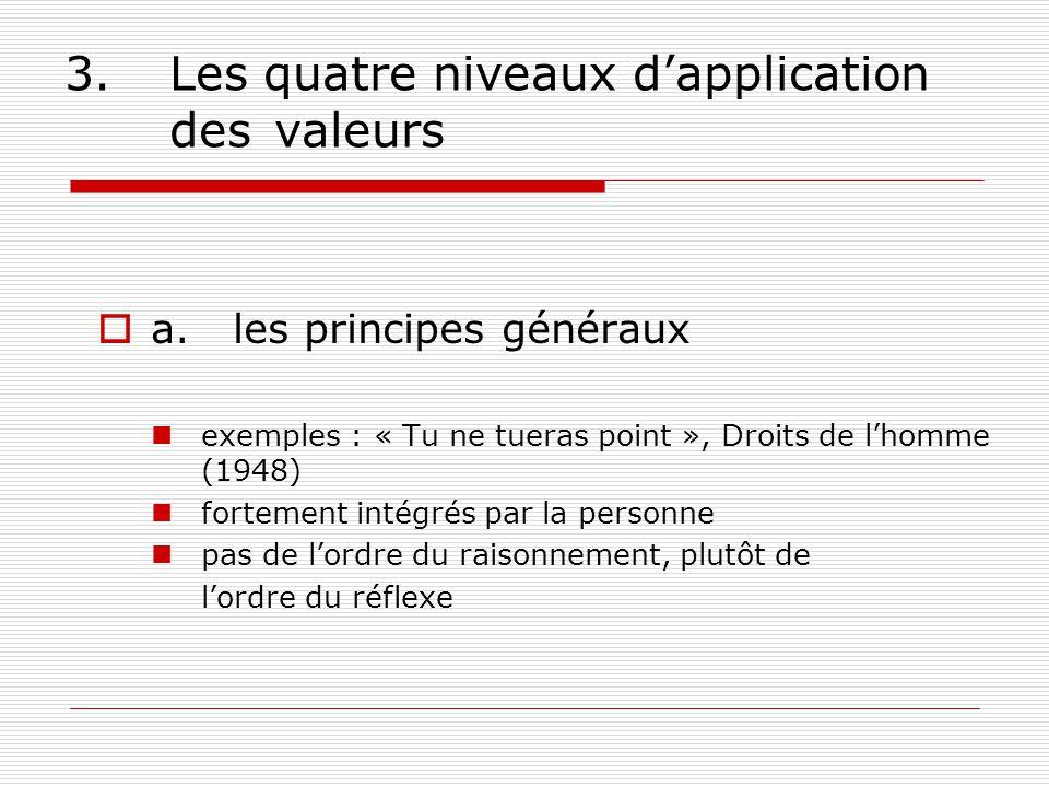 3.Les quatre niveaux dapplication des valeurs a.
