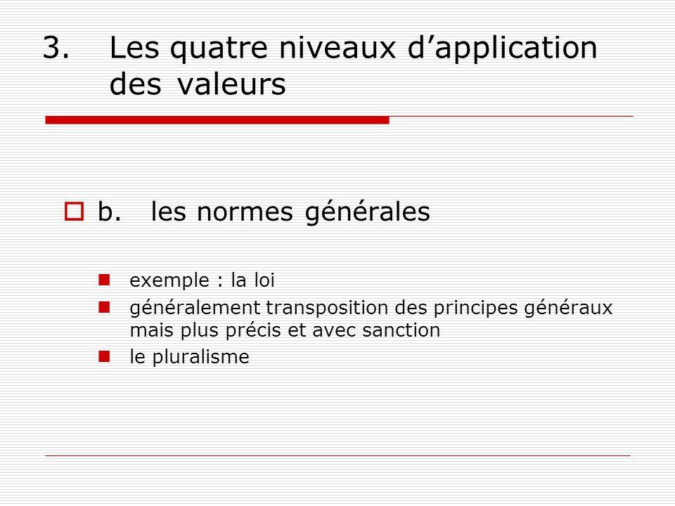 3.Les quatre niveaux dapplication des valeurs b.