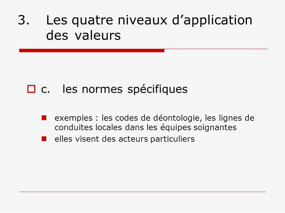 3.Les quatre niveaux dapplication des valeurs c.