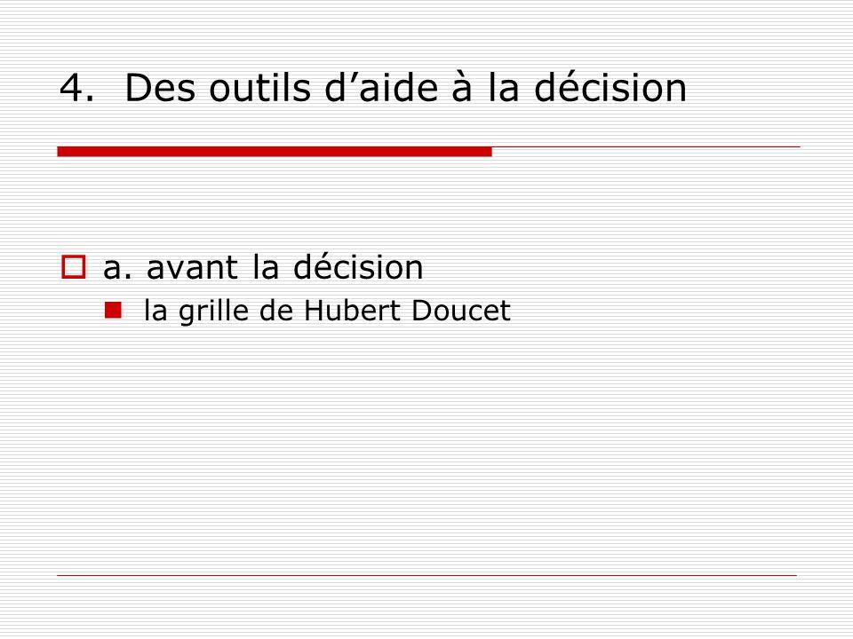 4. Des outils daide à la décision a. avant la décision la grille de Hubert Doucet