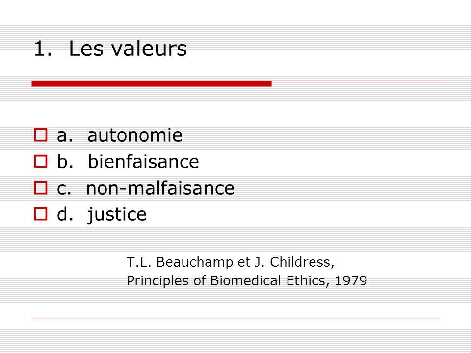 1.Les valeurs a. autonomie b. bienfaisance c. non-malfaisance d.