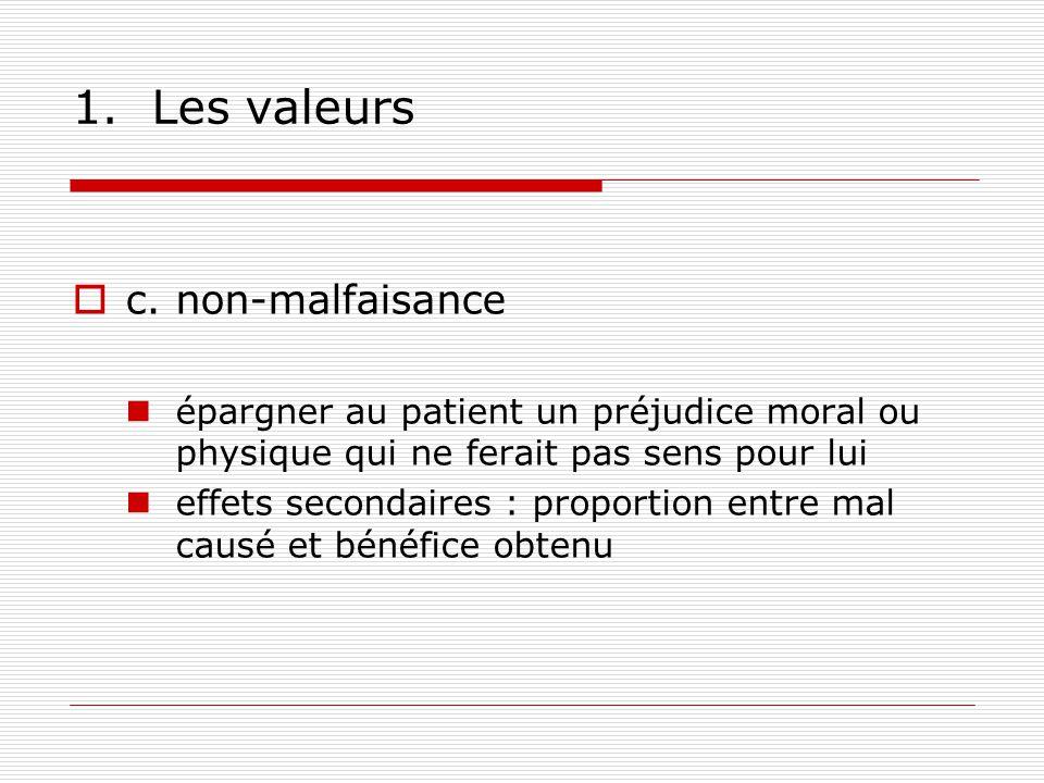 1.Les valeurs c.