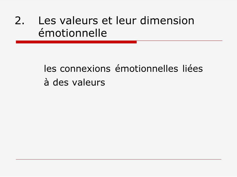 2. Les valeurs et leur dimension émotionnelle les connexions émotionnelles liées à des valeurs