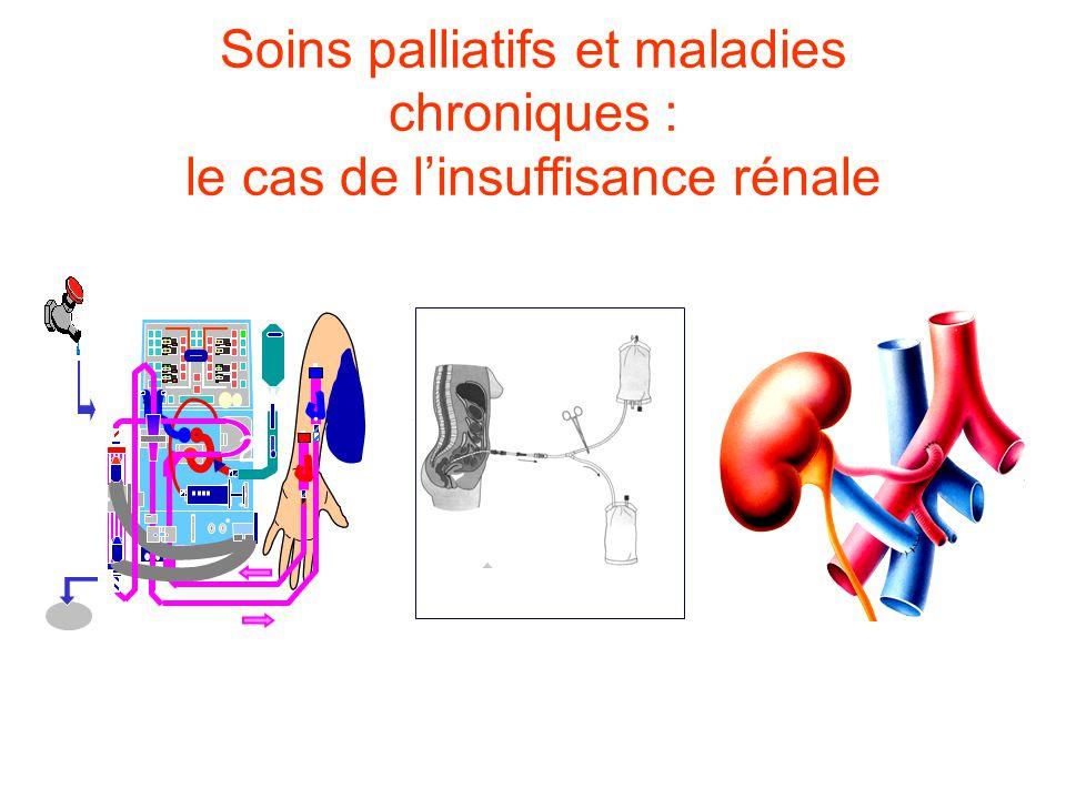 Insuffisance Rénale Terminale Clearance de la créatinine < 10 ml/min : - Rétention deau et de sodium - HTA - ep.