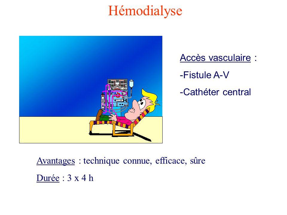 Hémodialyse : accès vasculaire La fistule artério-veineuse