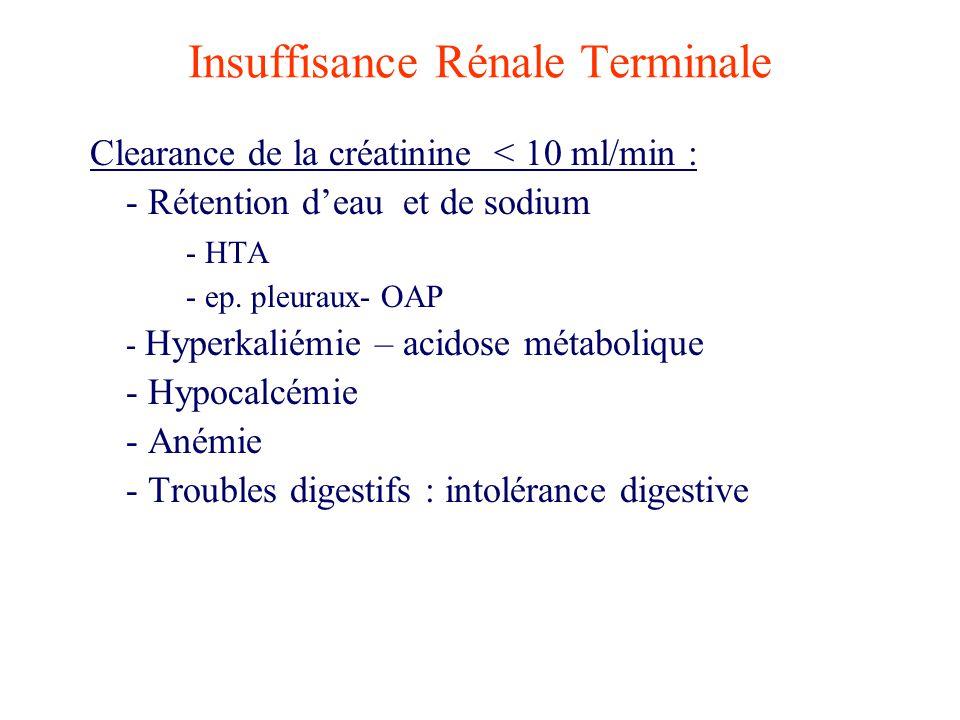 Le cas de linsuffisance rénale Données épidémiologiques Quest-ce que lhémodialyse .