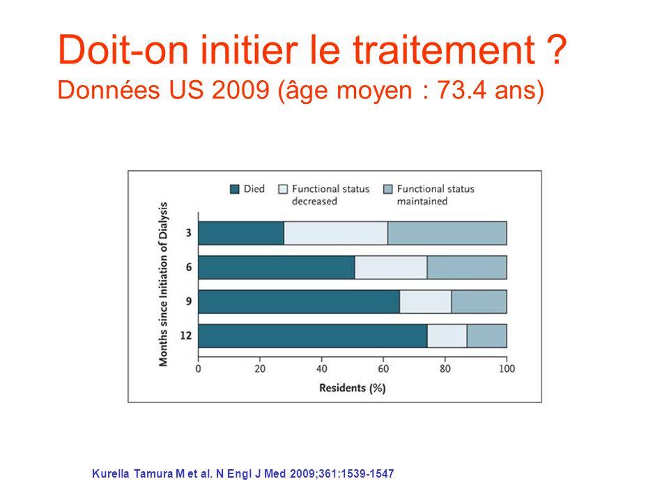 Doit-on initier le traitement .Données US 2009 (âge moyen : 73.4 ans) Kurella Tamura M et al.