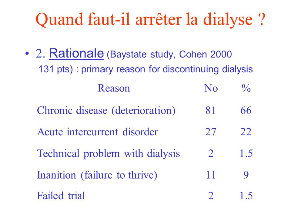 Quand faut-il arrêter la dialyse ? 2. Rationale (Baystate study, Cohen 2000 131 pts) : primary reason for discontinuing dialysis ReasonNo% Chronic dis
