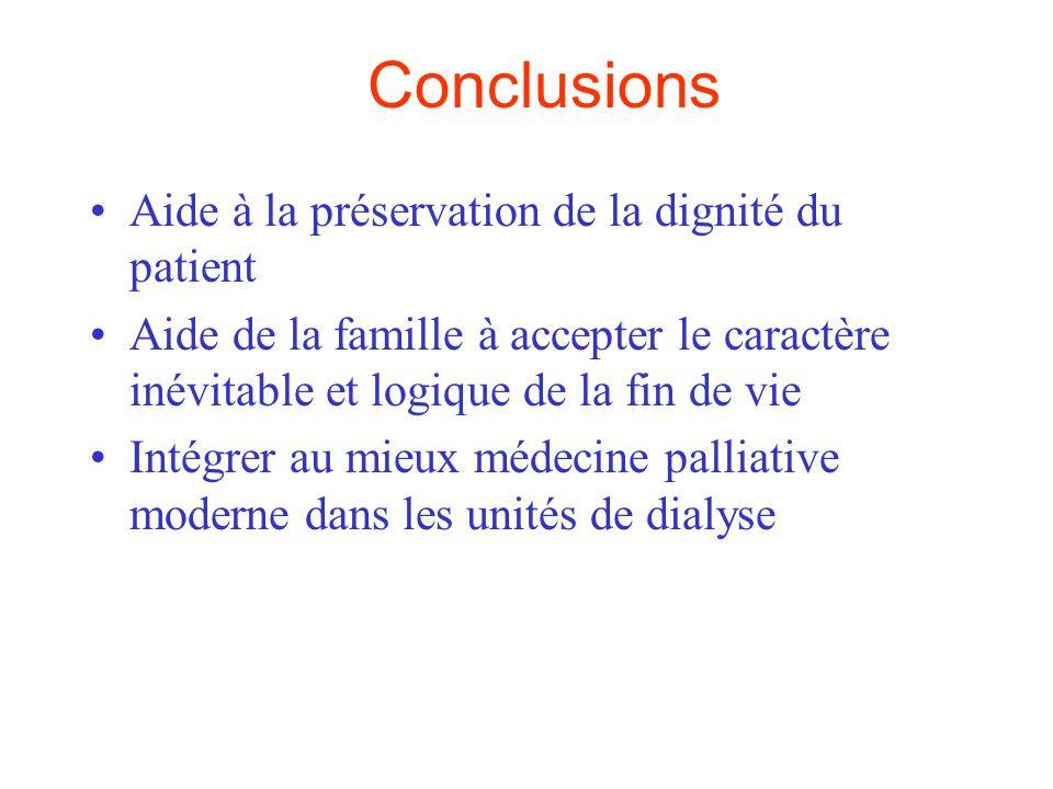 Conclusions Aide à la préservation de la dignité du patient Aide de la famille à accepter le caractère inévitable et logique de la fin de vie Intégrer