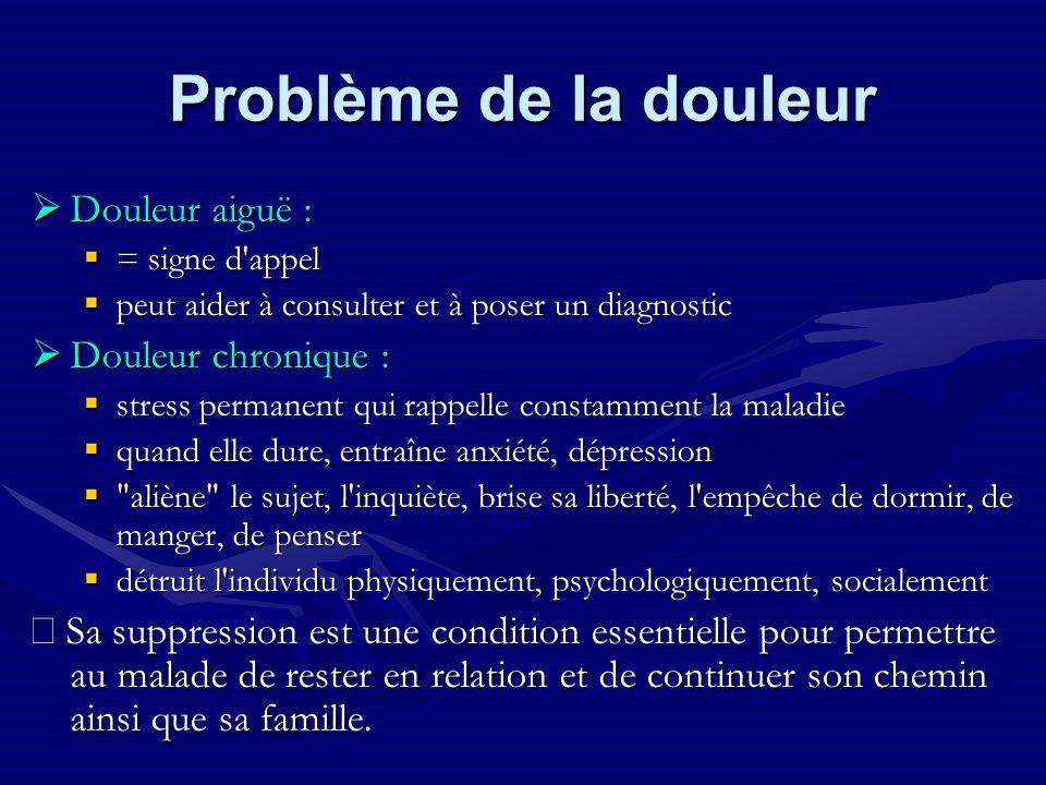 Problème de la douleur Douleur aiguë : Douleur aiguë : = signe d'appel = signe d'appel peut aider à consulter et à poser un diagnostic peut aider à co