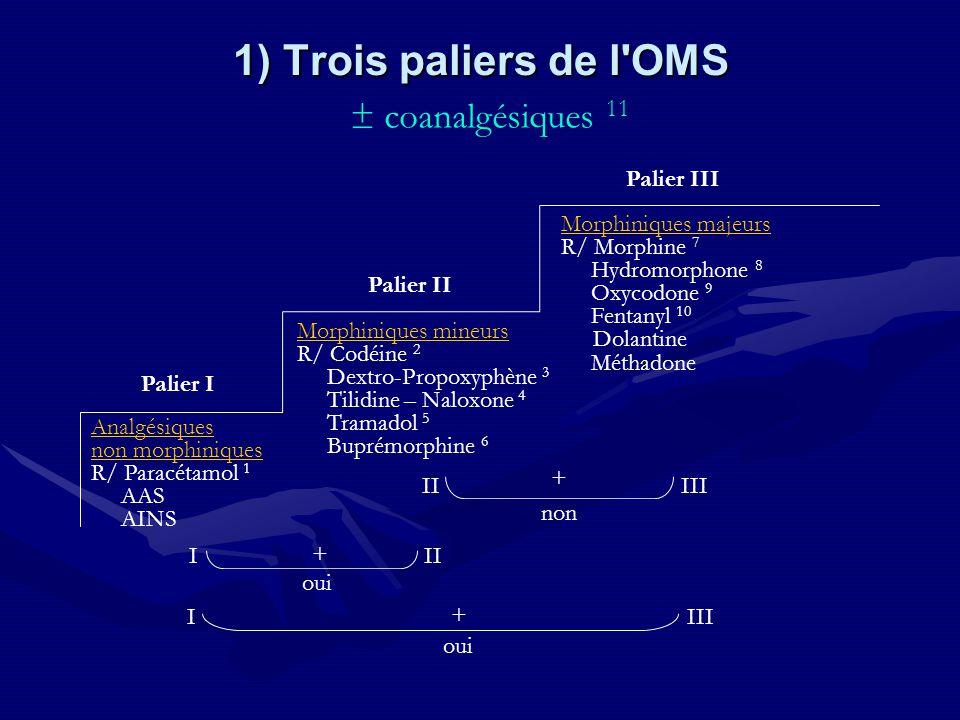 1) Trois paliers de l'OMS ± coanalgésiques 11 Palier I Palier II Palier III Analgésiques non morphiniques R/ Paracétamol 1 AAS AINS Morphiniques mineu