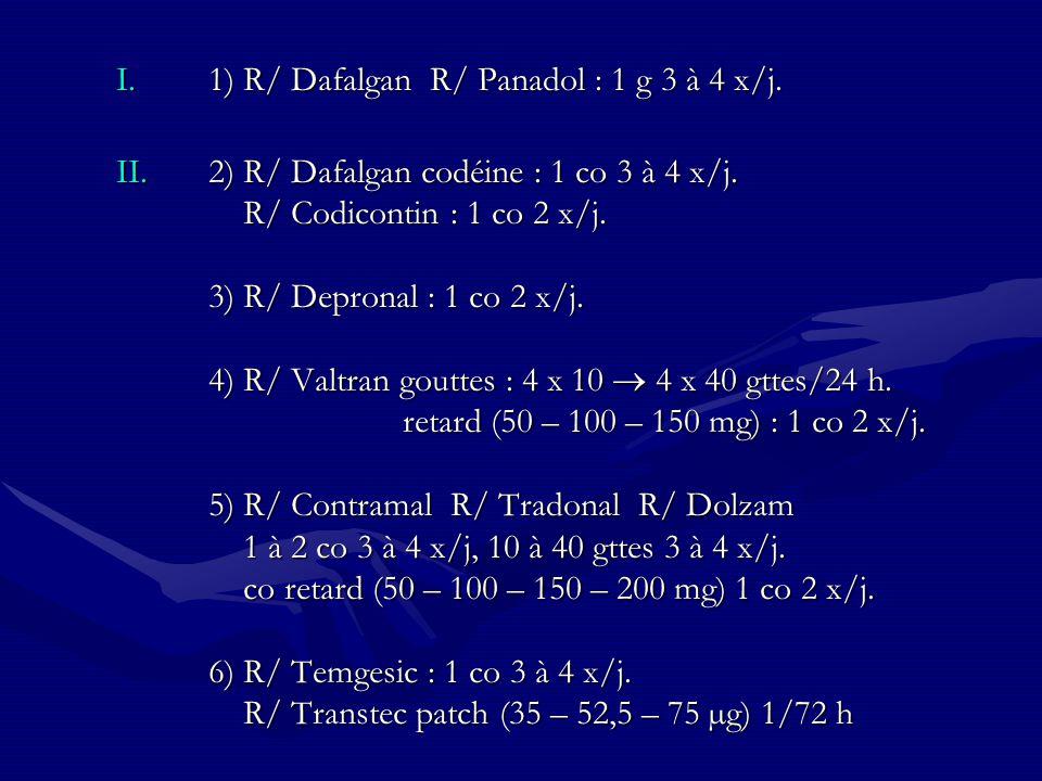 I.1) R/ Dafalgan R/ Panadol : 1 g 3 à 4 x/j. II.2) R/ Dafalgan codéine : 1 co 3 à 4 x/j. R/ Codicontin : 1 co 2 x/j. 3) R/ Depronal : 1 co 2 x/j. 4) R