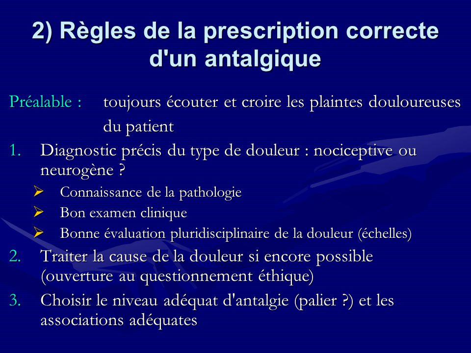 2) Règles de la prescription correcte d'un antalgique Préalable : toujours écouter et croire les plaintes douloureuses du patient 1.Diagnostic précis