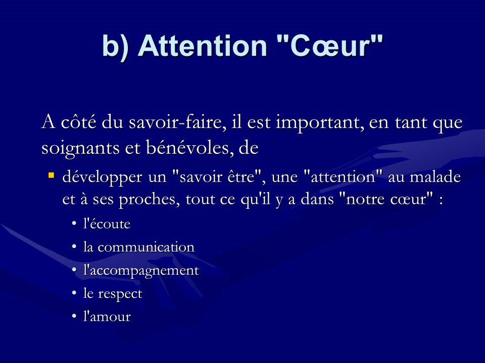 b) Attention