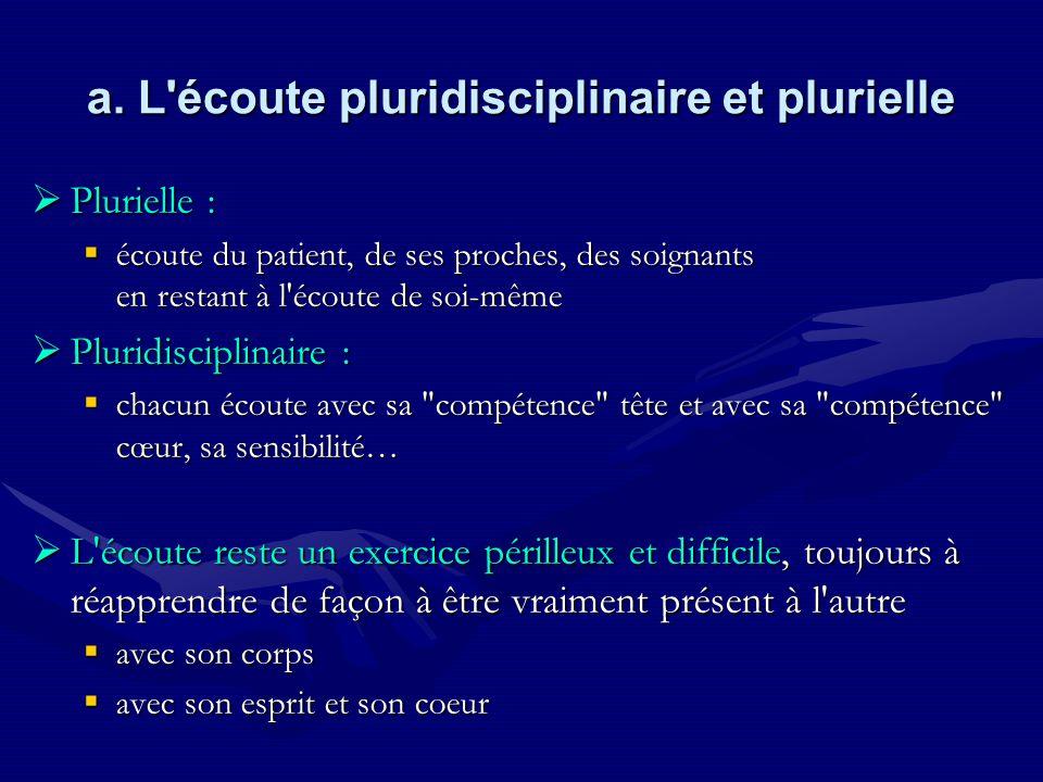 a. L'écoute pluridisciplinaire et plurielle Plurielle : Plurielle : écoute du patient, de ses proches, des soignants en restant à l'écoute de soi-même