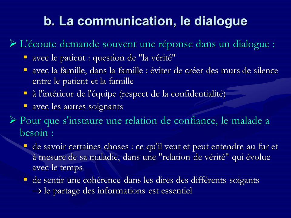 b. La communication, le dialogue L'écoute demande souvent une réponse dans un dialogue : L'écoute demande souvent une réponse dans un dialogue : avec
